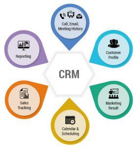 CRM می توانند جوابگوی نیازهای مشتریان باشند
